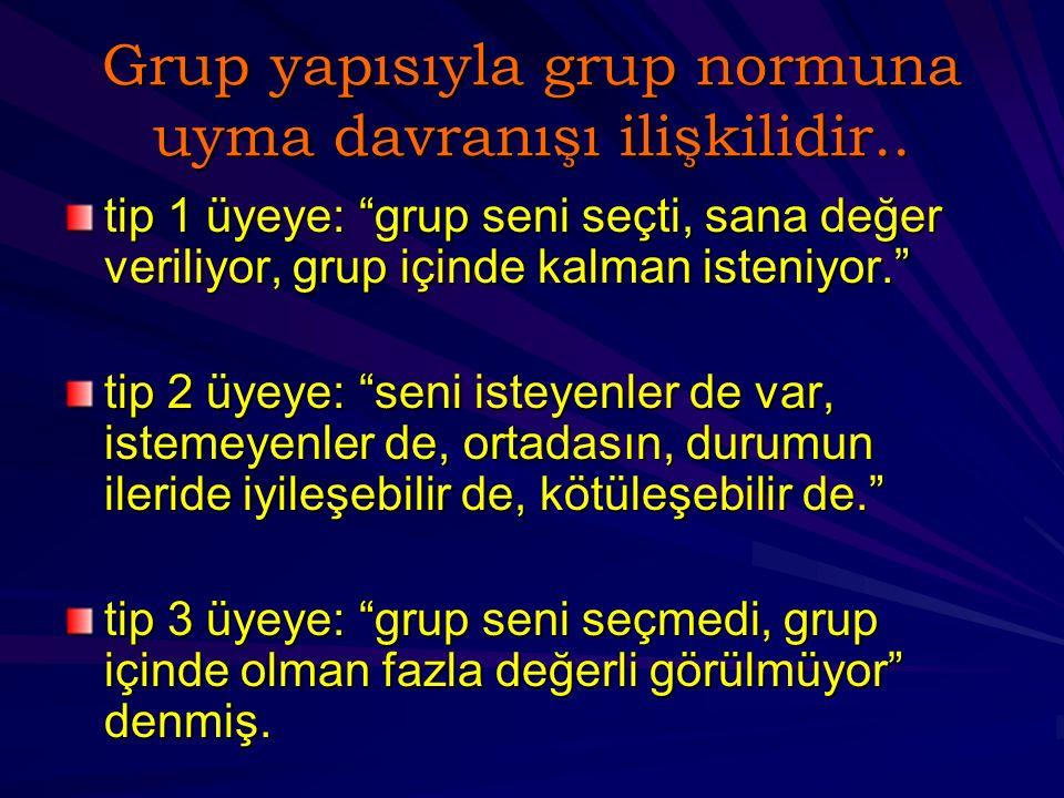 Grup yapısıyla grup normuna uyma davranışı ilişkilidir..