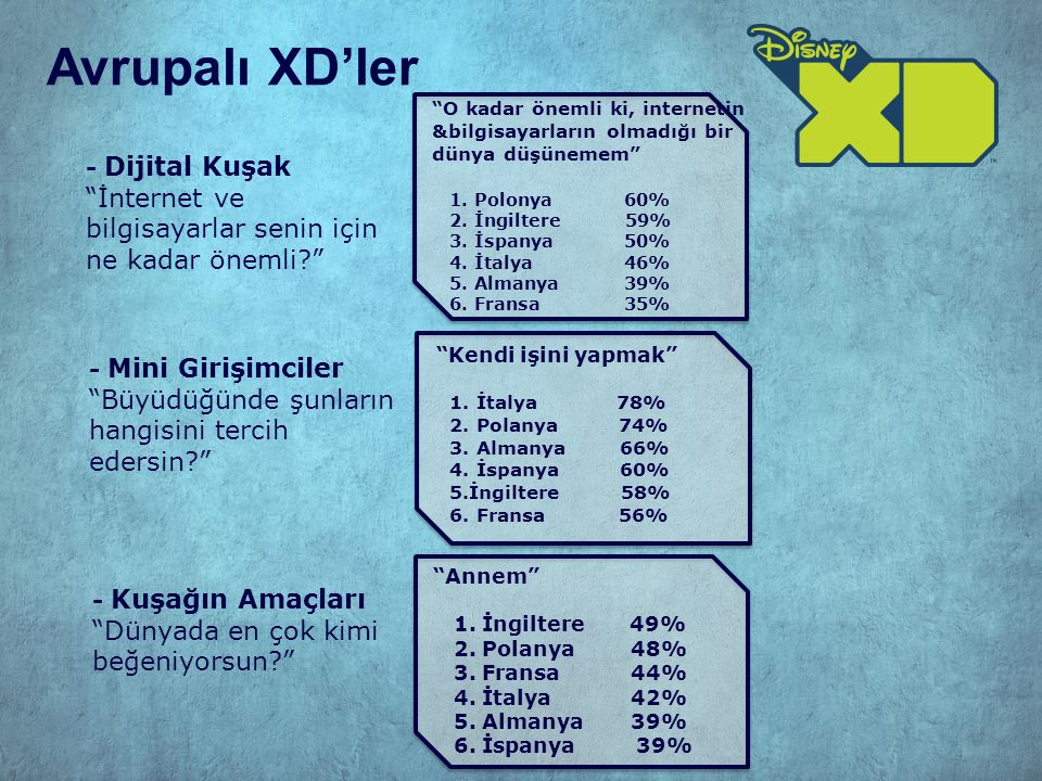 - Dijital Kuşak İnternet ve bilgisayarlar senin için ne kadar önemli? Avrupalı XD'ler O kadar önemli ki, internetin &bilgisayarların olmadığı bir dünya düşünemem 1.