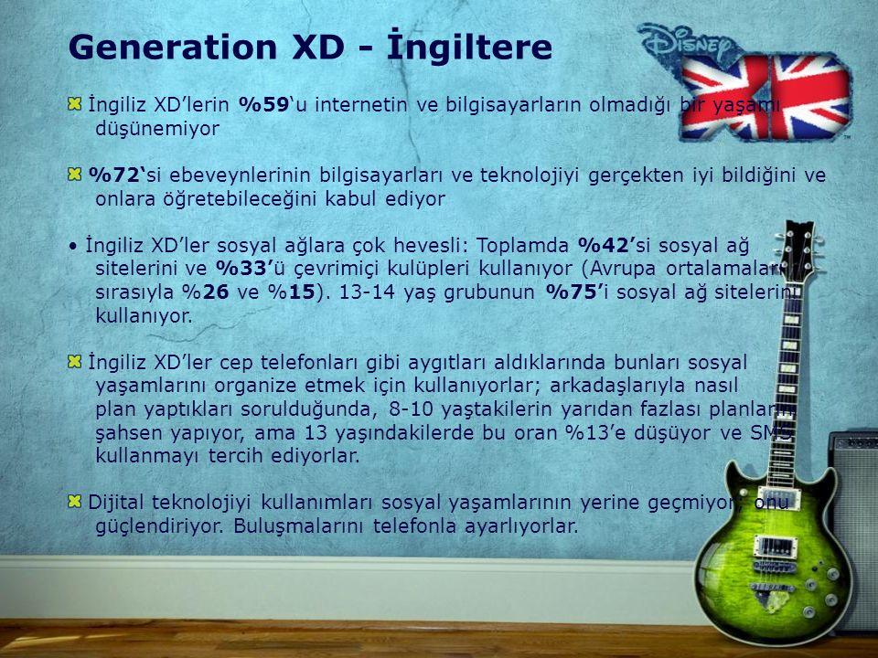 Generation XD - İngiltere İngiliz XD'lerin %59'u internetin ve bilgisayarların olmadığı bir yaşamı düşünemiyor %72'si ebeveynlerinin bilgisayarları ve teknolojiyi gerçekten iyi bildiğini ve onlara öğretebileceğini kabul ediyor İngiliz XD'ler sosyal ağlara çok hevesli: Toplamda %42'si sosyal ağ sitelerini ve %33'ü çevrimiçi kulüpleri kullanıyor (Avrupa ortalamaları sırasıyla %26 ve %15).