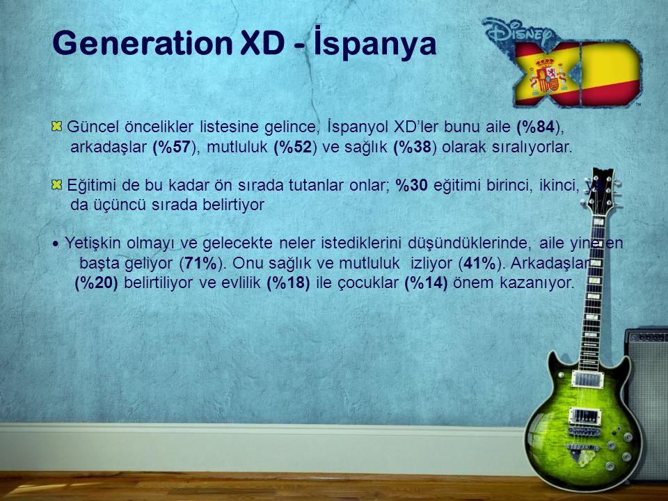 Generation XD - İspanya Güncel öncelikler listesine gelince, İspanyol XD'ler bunu aile (%84), arkadaşlar (%57), mutluluk (%52) ve sağlık (%38) olarak sıralıyorlar.