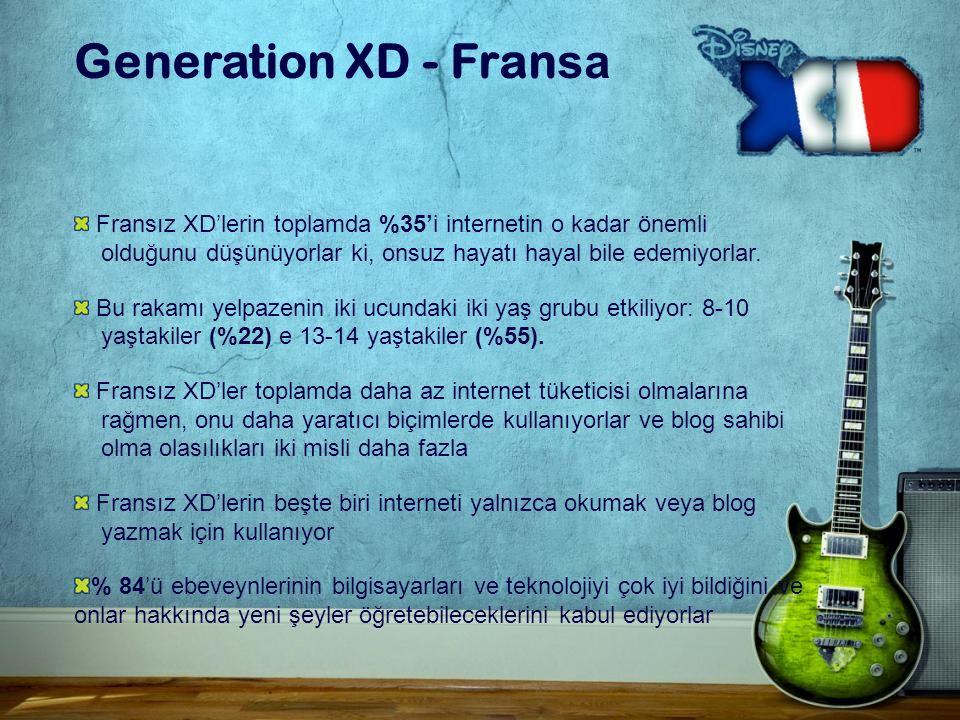 Generation XD - Fran sa Fransız XD'lerin toplamda %35'i internetin o kadar önemli olduğunu düşünüyorlar ki, onsuz hayatı hayal bile edemiyorlar.