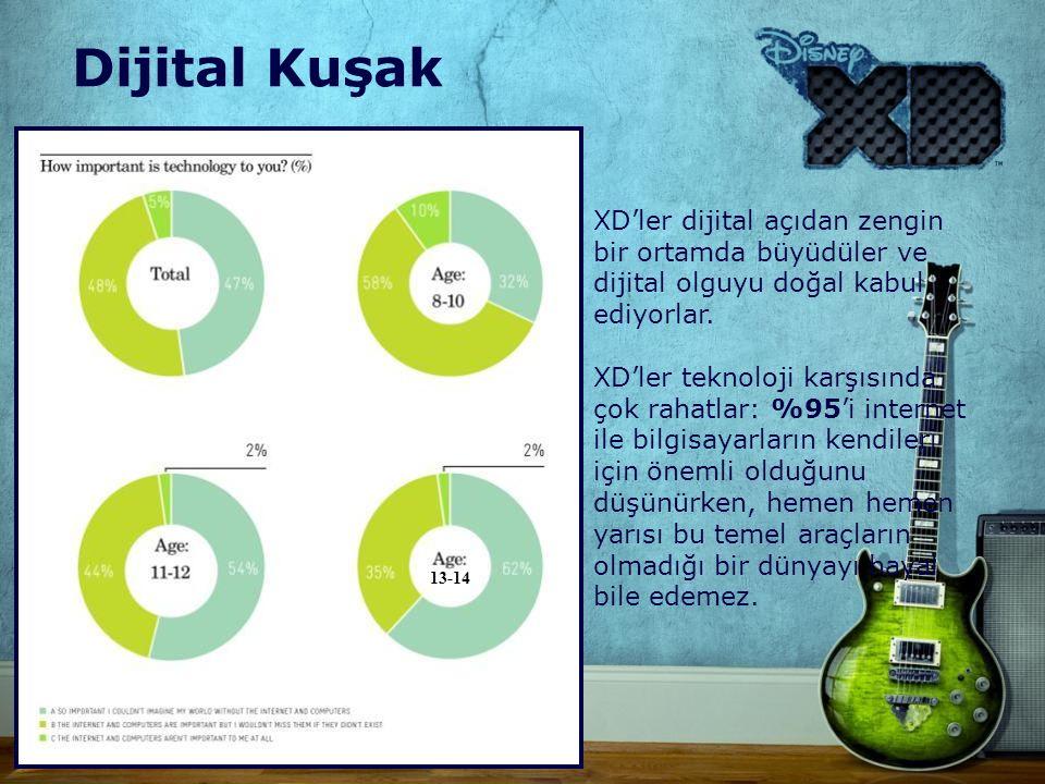 XD'ler dijital açıdan zengin bir ortamda büyüdüler ve dijital olguyu doğal kabul ediyorlar.