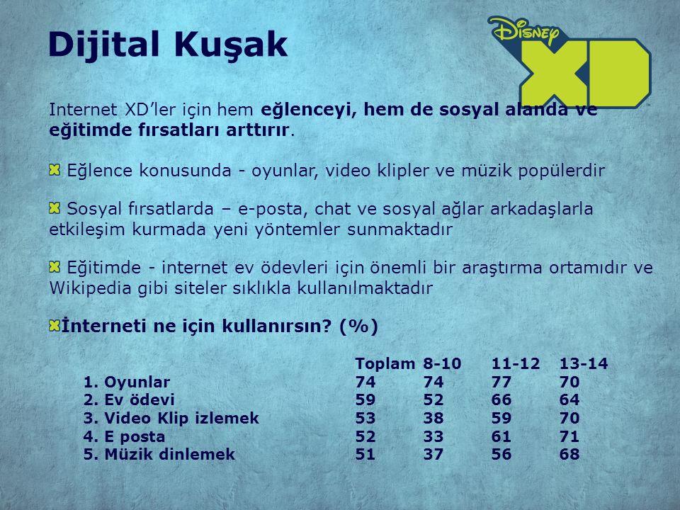 Internet XD'ler için hem eğlenceyi, hem de sosyal alanda ve eğitimde fırsatları arttırır.