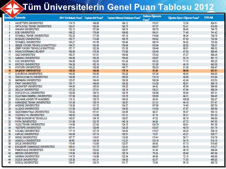Tüm Üniversitelerin Genel Puan Tablosu 2012