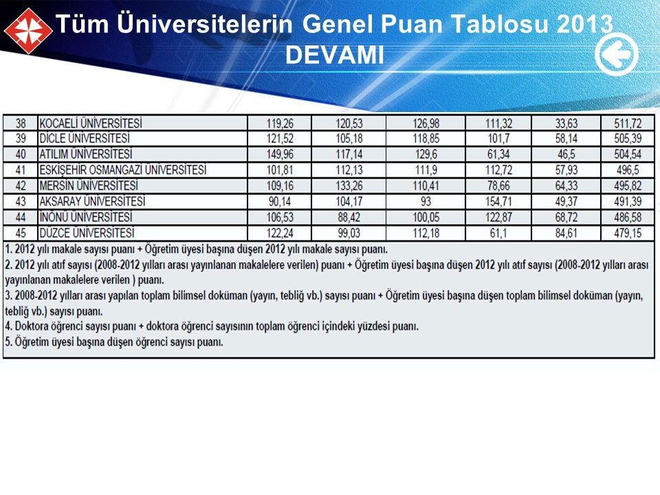 Tüm Üniversitelerin Genel Puan Tablosu 2013 DEVAMI