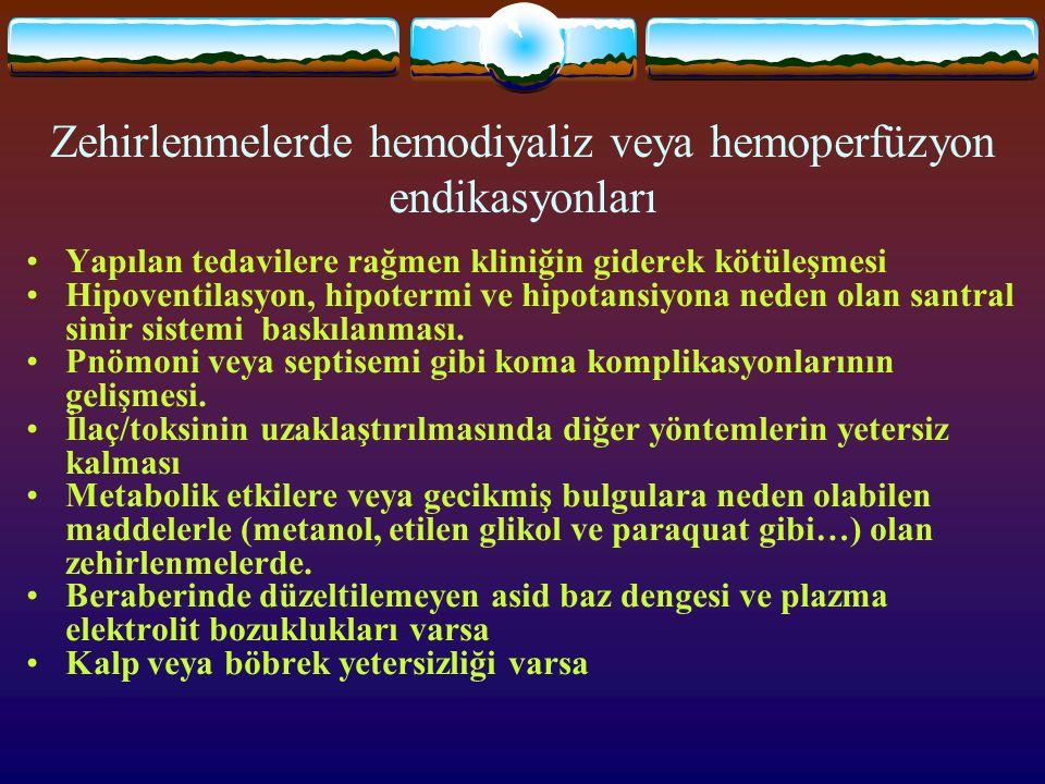 Zehirlenmelerde hemodiyaliz veya hemoperfüzyon endikasyonları Yapılan tedavilere rağmen kliniğin giderek kötüleşmesi Hipoventilasyon, hipotermi ve hip