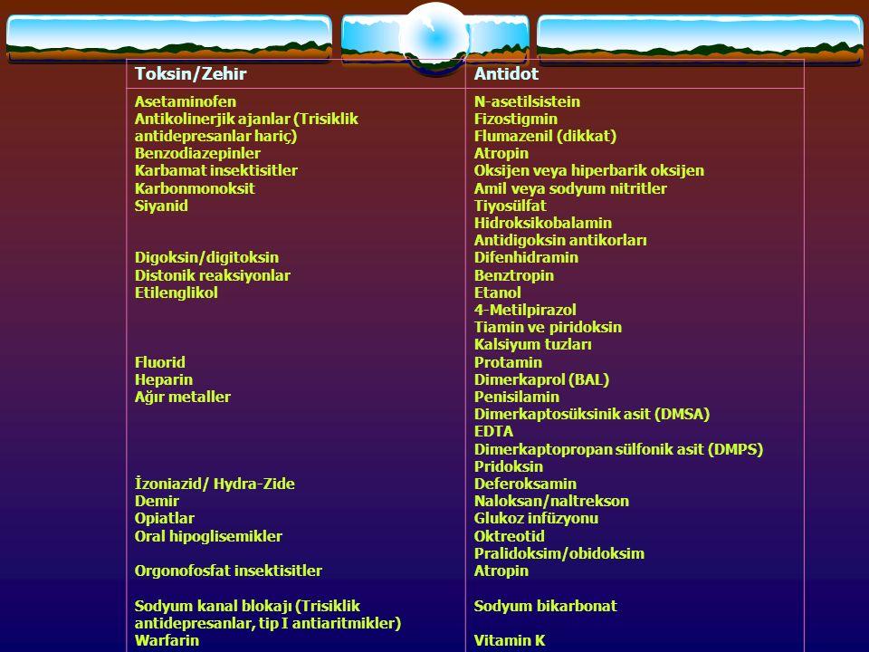 Toksin/ZehirAntidot Asetaminofen Antikolinerjik ajanlar (Trisiklik antidepresanlar hariç) Benzodiazepinler Karbamat insektisitler Karbonmonoksit Siyan