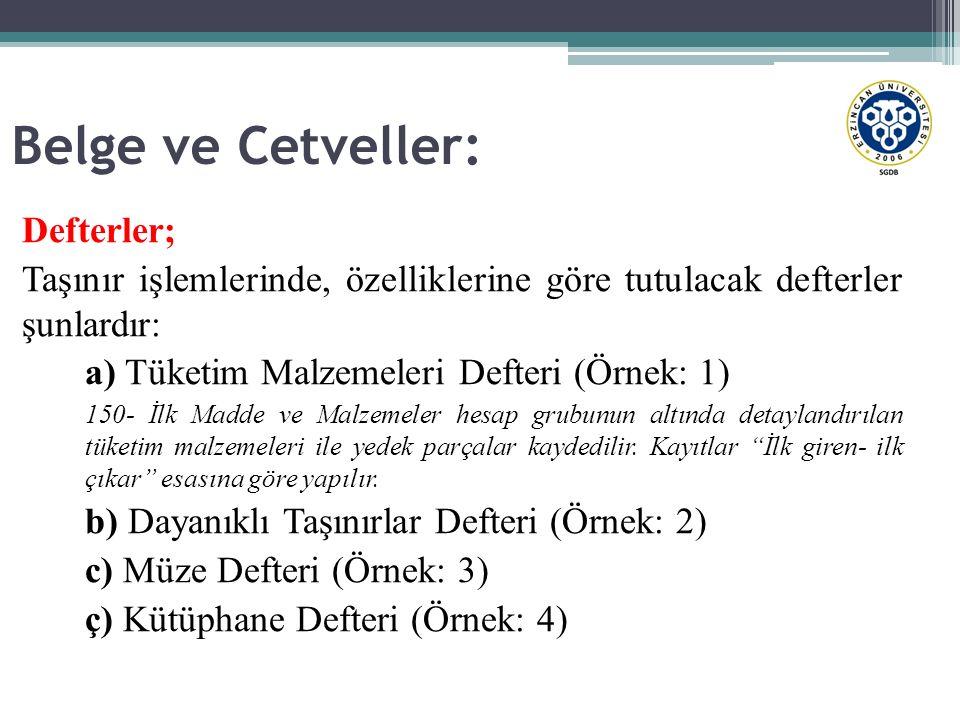 Belge ve Cetveller: Defterler; Taşınır işlemlerinde, özelliklerine göre tutulacak defterler şunlardır: a) Tüketim Malzemeleri Defteri (Örnek: 1) 150-