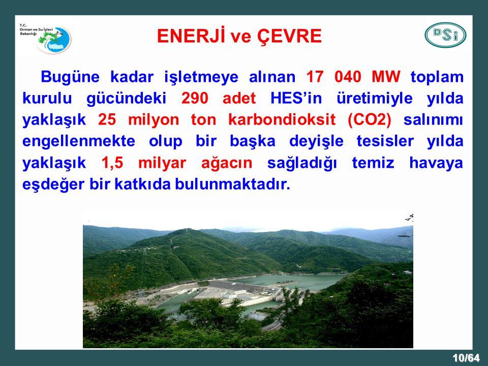 10/64 Bugüne kadar işletmeye alınan 17 040 MW toplam kurulu gücündeki 290 adet HES'in üretimiyle yılda yaklaşık 25 milyon ton karbondioksit (CO2) salınımı engellenmekte olup bir başka deyişle tesisler yılda yaklaşık 1,5 milyar ağacın sağladığı temiz havaya eşdeğer bir katkıda bulunmaktadır.
