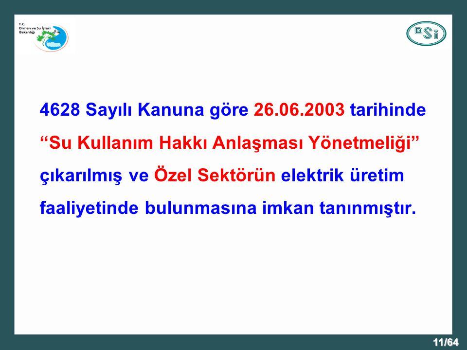 11/64 4628 Sayılı Kanuna göre 26.06.2003 tarihinde Su Kullanım Hakkı Anlaşması Yönetmeliği çıkarılmış ve Özel Sektörün elektrik üretim faaliyetinde bulunmasına imkan tanınmıştır.