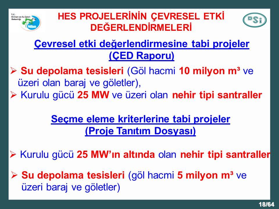 18/64 HES PROJELERİNİN ÇEVRESEL ETKİ DEĞERLENDİRMELERİ  Su depolama tesisleri (Göl hacmi 10 milyon m³ ve üzeri olan baraj ve göletler),  Kurulu gücü 25 MW ve üzeri olan nehir tipi santraller Çevresel etki değerlendirmesine tabi projeler (ÇED Raporu)  Kurulu gücü 25 MW'ın altında olan nehir tipi santraller Seçme eleme kriterlerine tabi projeler (Proje Tanıtım Dosyası)  Su depolama tesisleri (göl hacmi 5 milyon m³ ve üzeri baraj ve göletler)
