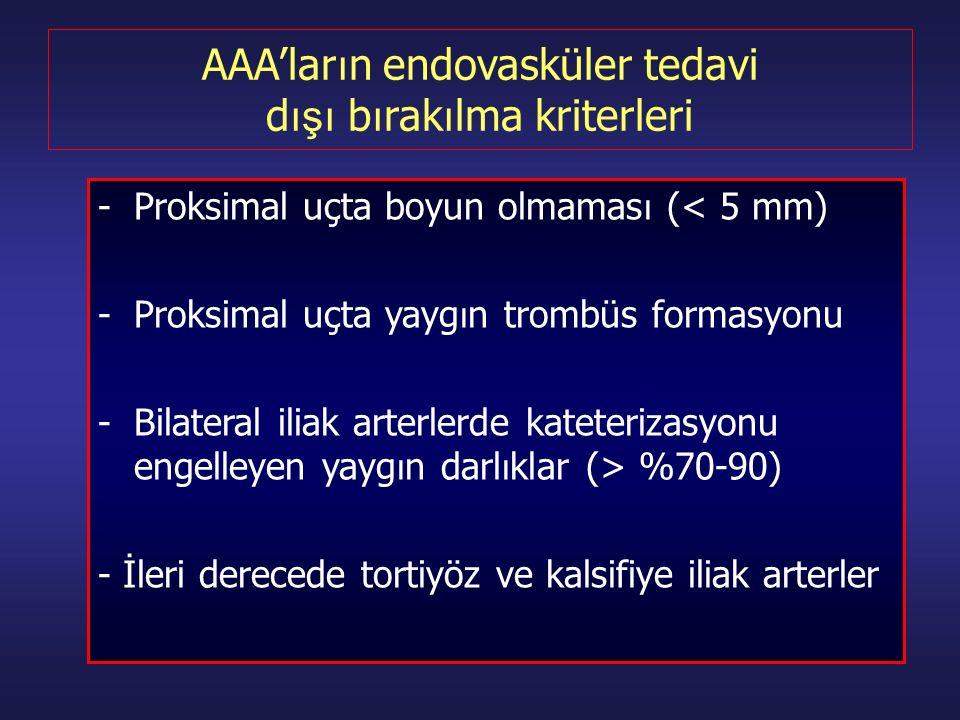 AAA'lar ı n endovasküler tedavi d ışı b ı rak ı lma kriterleri -Proksimal uçta boyun olmamas ı (< 5 mm) -Proksimal uçta yayg ı n trombüs formasyonu -Bilateral iliak arterlerde kateterizasyonu engelleyen yayg ı n darl ı klar (> %70-90) - İleri derecede tortiyöz ve kalsifiye iliak arterler