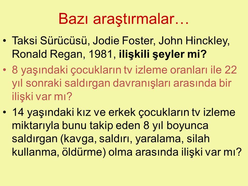 Bazı araştırmalar… Taksi Sürücüsü, Jodie Foster, John Hinckley, Ronald Regan, 1981, ilişkili şeyler mi.