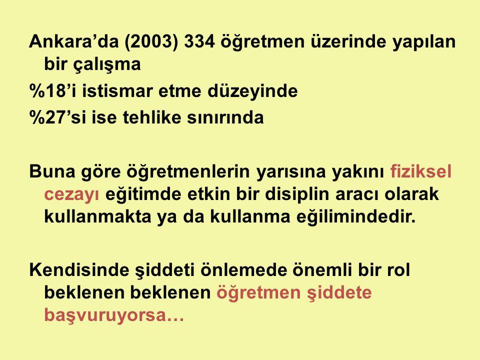 Ankara'da (2003) 334 öğretmen üzerinde yapılan bir çalışma %18'i istismar etme düzeyinde %27'si ise tehlike sınırında Buna göre öğretmenlerin yarısına yakını fiziksel cezayı eğitimde etkin bir disiplin aracı olarak kullanmakta ya da kullanma eğilimindedir.