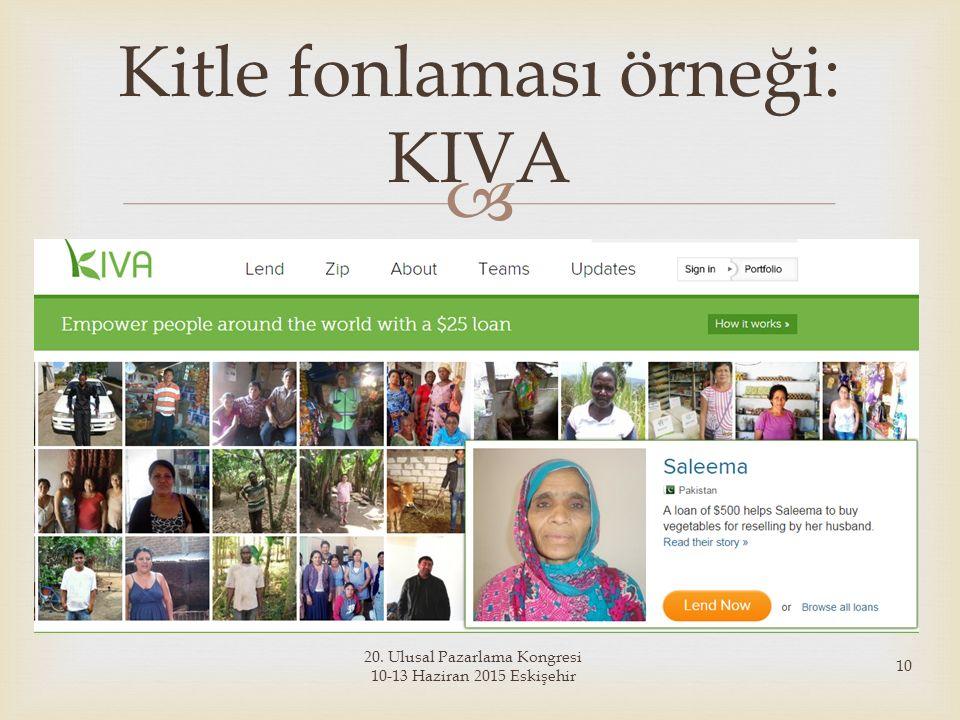  Kitle fonlaması örneği: KIVA 20. Ulusal Pazarlama Kongresi 10-13 Haziran 2015 Eskişehir 10