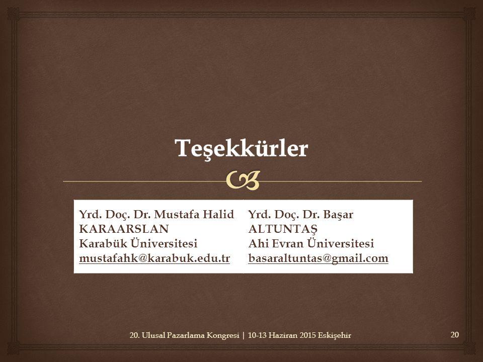 Yrd. Doç. Dr. Mustafa Halid KARAARSLAN Karabük Üniversitesi mustafahk@karabuk.edu.tr Yrd. Doç. Dr. Başar ALTUNTAŞ Ahi Evran Üniversitesi basaraltuntas