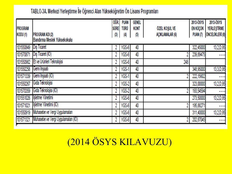 (2014 ÖSYS KILAVUZU)