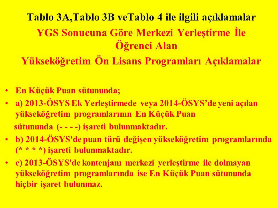 Tablo 3A,Tablo 3B veTablo 4 ile ilgili açıklamalar YGS Sonucuna Göre Merkezi Yerleştirme İle Öğrenci Alan Yükseköğretim Ön Lisans Programları Açıklama