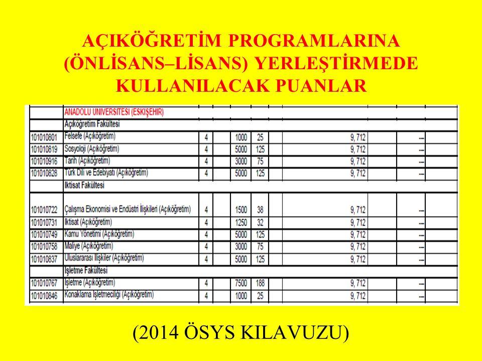 AÇIKÖĞRETİM PROGRAMLARINA (ÖNLİSANS–LİSANS) YERLEŞTİRMEDE KULLANILACAK PUANLAR (2014 ÖSYS KILAVUZU)
