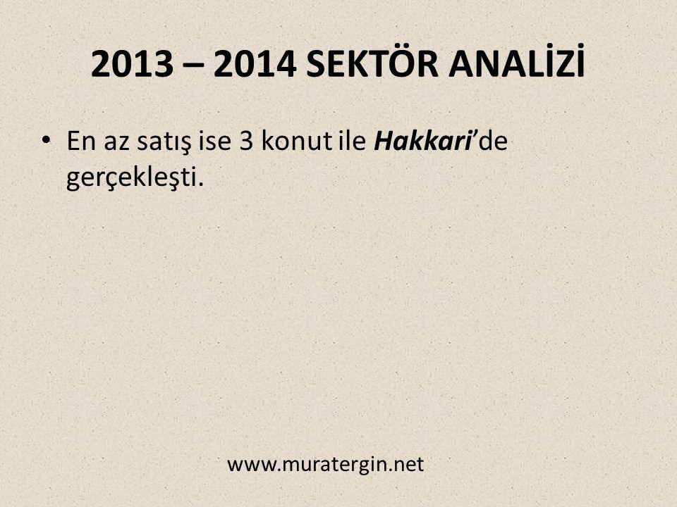 2013 – 2014 SEKTÖR ANALİZİ En az satış ise 3 konut ile Hakkari'de gerçekleşti. www.muratergin.net