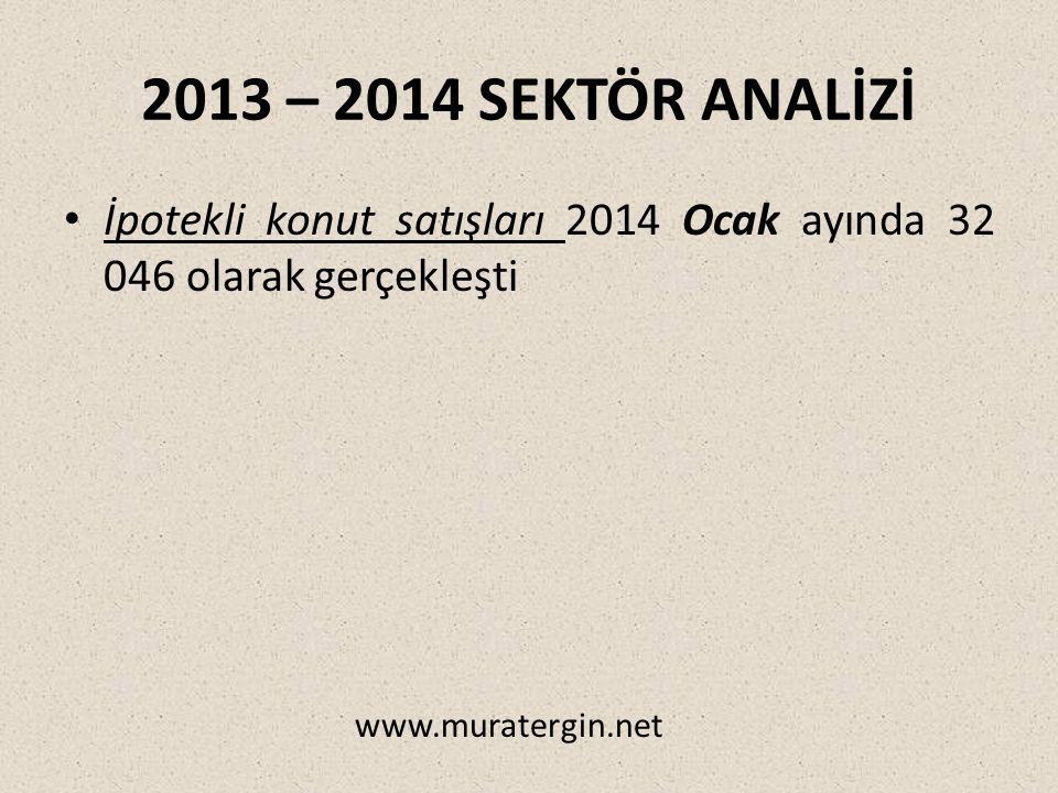 2013 – 2014 SEKTÖR ANALİZİ İpotekli konut satışları 2014 Ocak ayında 32 046 olarak gerçekleşti www.muratergin.net