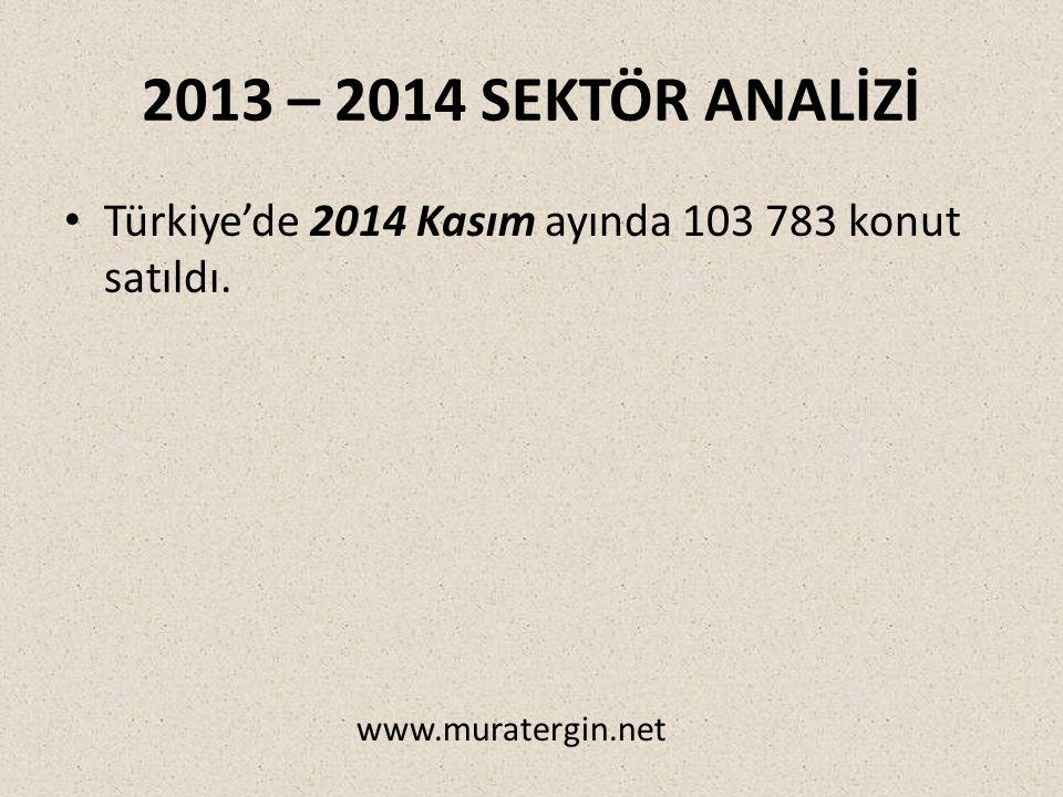 2013 – 2014 SEKTÖR ANALİZİ Türkiye'de 2014 Kasım ayında 103 783 konut satıldı. www.muratergin.net