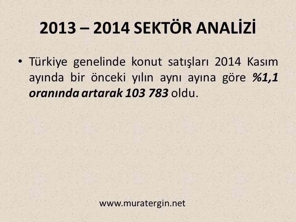 2013 – 2014 SEKTÖR ANALİZİ Türkiye genelinde konut satışları 2014 Kasım ayında bir önceki yılın aynı ayına göre %1,1 oranında artarak 103 783 oldu.