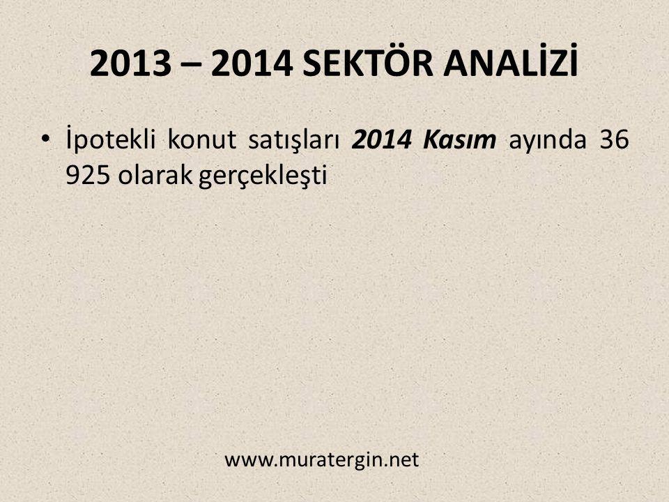 2013 – 2014 SEKTÖR ANALİZİ İpotekli konut satışları 2014 Kasım ayında 36 925 olarak gerçekleşti www.muratergin.net
