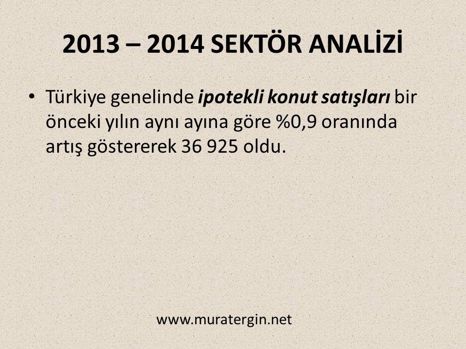 2013 – 2014 SEKTÖR ANALİZİ Türkiye genelinde ipotekli konut satışları bir önceki yılın aynı ayına göre %0,9 oranında artış göstererek 36 925 oldu.