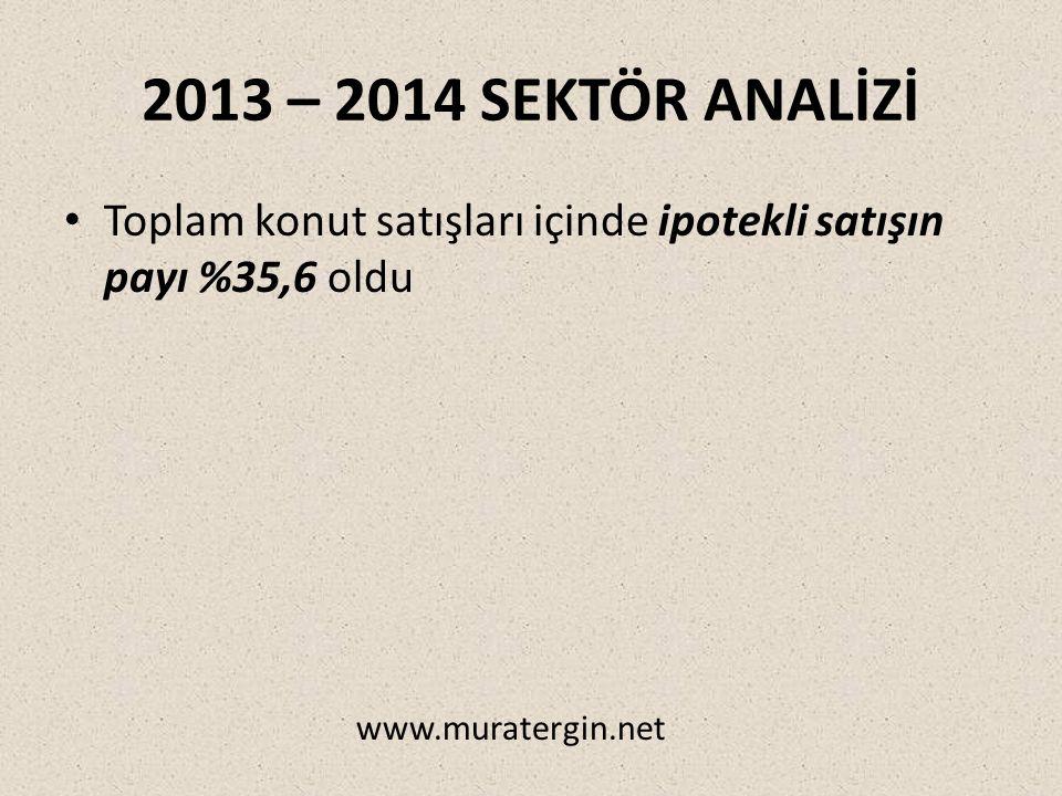 2013 – 2014 SEKTÖR ANALİZİ Toplam konut satışları içinde ipotekli satışın payı %35,6 oldu www.muratergin.net