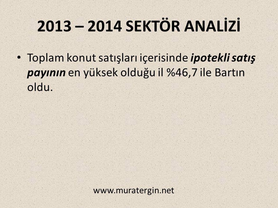 2013 – 2014 SEKTÖR ANALİZİ Toplam konut satışları içerisinde ipotekli satış payının en yüksek olduğu il %46,7 ile Bartın oldu.