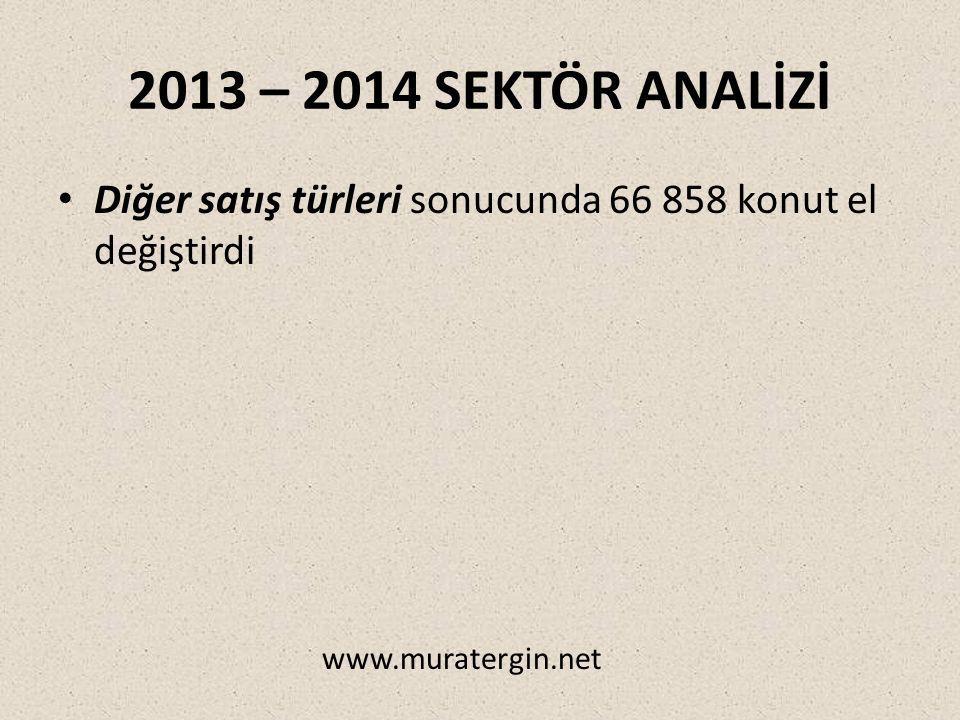 2013 – 2014 SEKTÖR ANALİZİ Diğer satış türleri sonucunda 66 858 konut el değiştirdi www.muratergin.net
