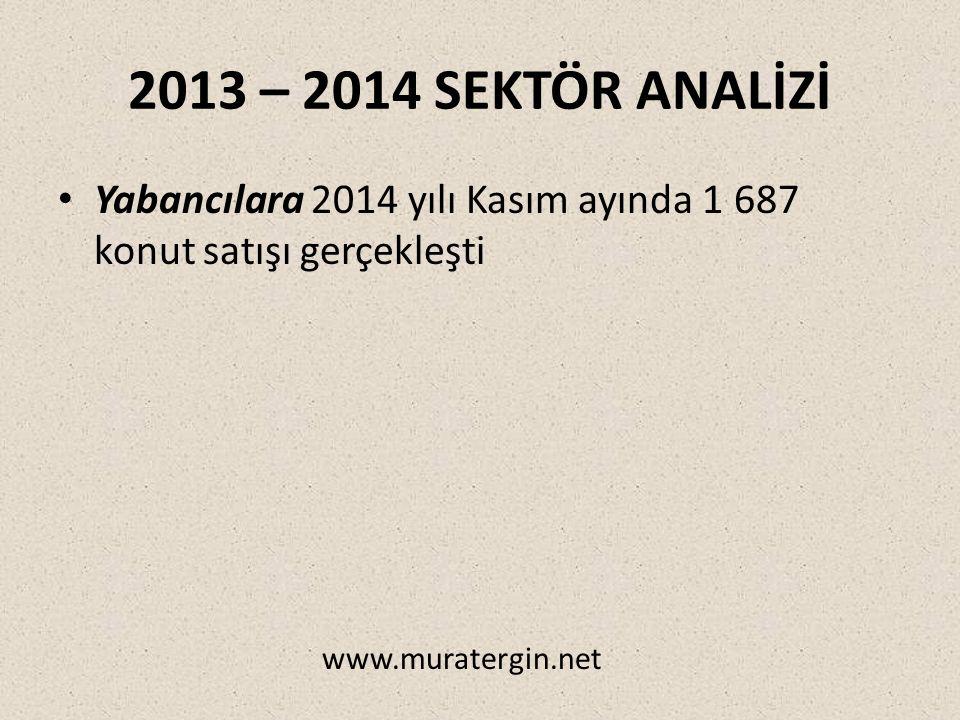 2013 – 2014 SEKTÖR ANALİZİ Yabancılara 2014 yılı Kasım ayında 1 687 konut satışı gerçekleşti www.muratergin.net