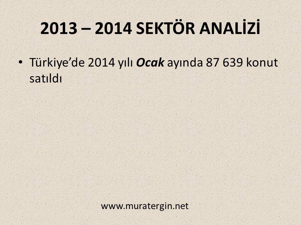 2013 – 2014 SEKTÖR ANALİZİ Türkiye'de 2014 yılı Ocak ayında 87 639 konut satıldı www.muratergin.net