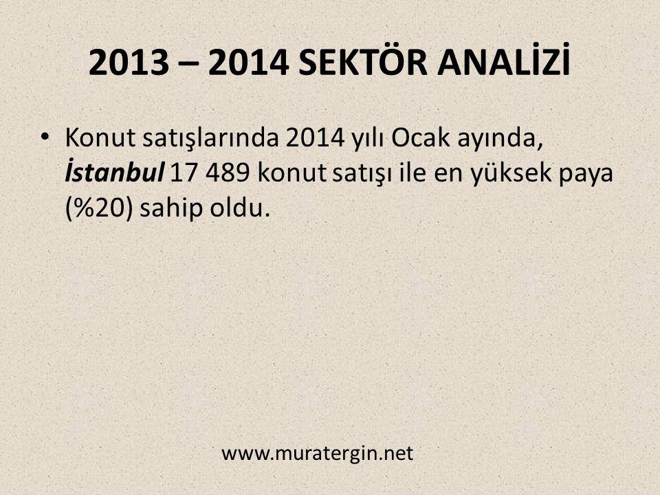 2013 – 2014 SEKTÖR ANALİZİ Konut satışlarında 2014 yılı Ocak ayında, İstanbul 17 489 konut satışı ile en yüksek paya (%20) sahip oldu.