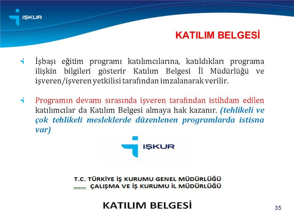 KATILIM BELGESİ İşbaşı eğitim programı katılımcılarına, katıldıkları programa ilişkin bilgileri gösterir Katılım Belgesi İl Müdürlüğü ve işveren/işveren yetkilisi tarafından imzalanarak verilir.