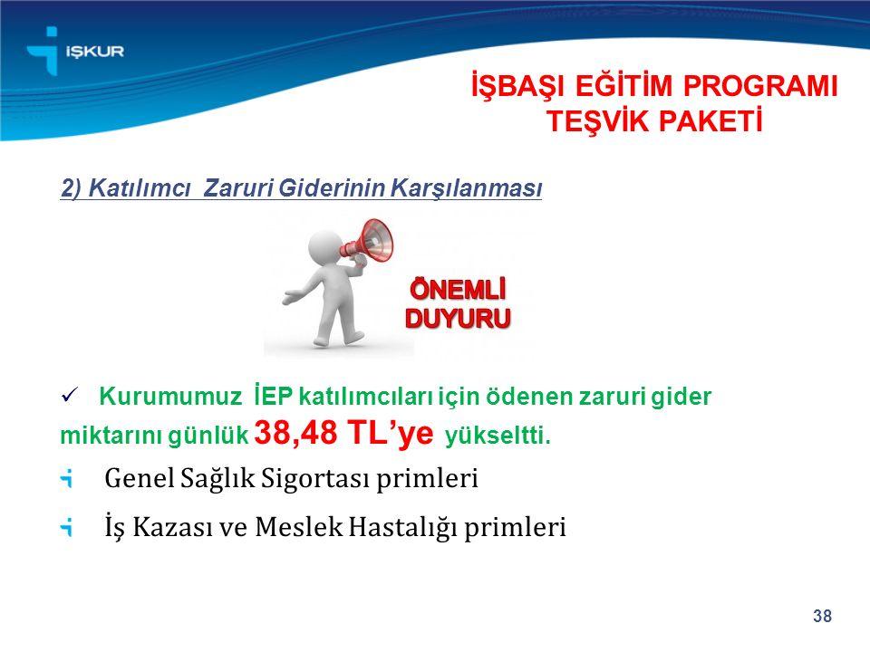 2) Katılımcı Zaruri Giderinin Karşılanması Kurumumuz İEP katılımcıları için ödenen zaruri gider miktarını günlük 38,48 TL'ye yükseltti.
