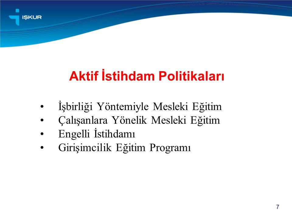 7 Aktif İstihdam Politikaları İşbirliği Yöntemiyle Mesleki Eğitim Çalışanlara Yönelik Mesleki Eğitim Engelli İstihdamı Girişimcilik Eğitim Programı