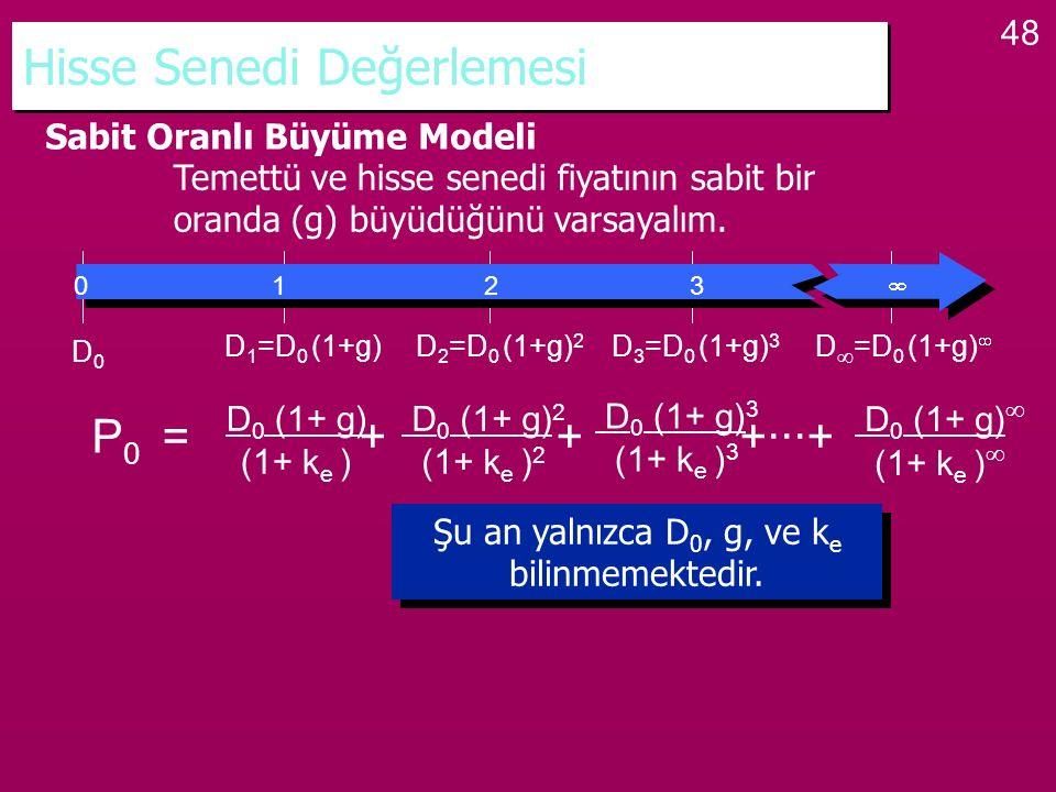 48 Hisse Senedi Değerlemesi Sabit Oranlı Büyüme Modeli Temettü ve hisse senedi fiyatının sabit bir oranda (g) büyüdüğünü varsayalım. P 0 = + + +···+ D