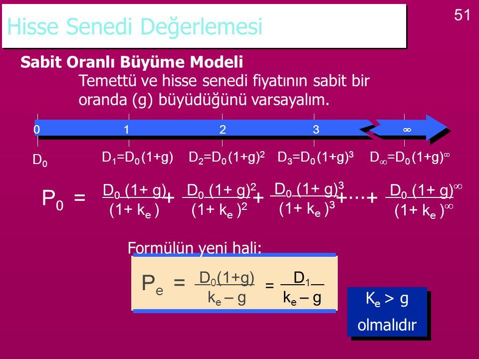 51 Hisse Senedi Değerlemesi Sabit Oranlı Büyüme Modeli Temettü ve hisse senedi fiyatının sabit bir oranda (g) büyüdüğünü varsayalım. P 0 = + + +···+ D