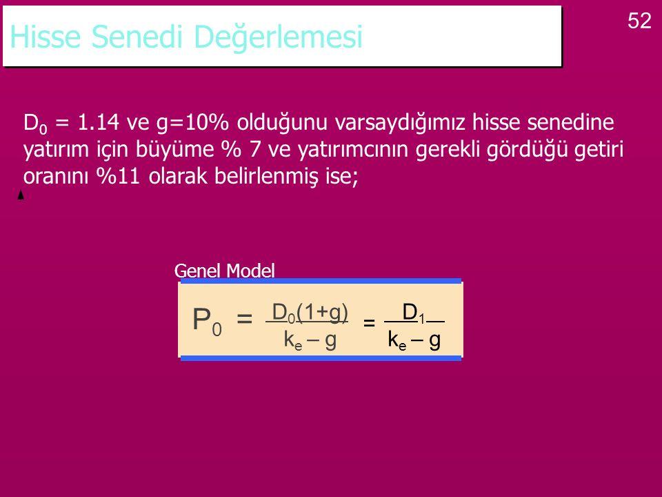 52 Hisse Senedi Değerlemesi P 0 = D 0 (1+g) k e – g D 1 k e – g = Genel Model D 0 = 1.14 ve g=10% olduğunu varsaydığımız hisse senedine yatırım için b