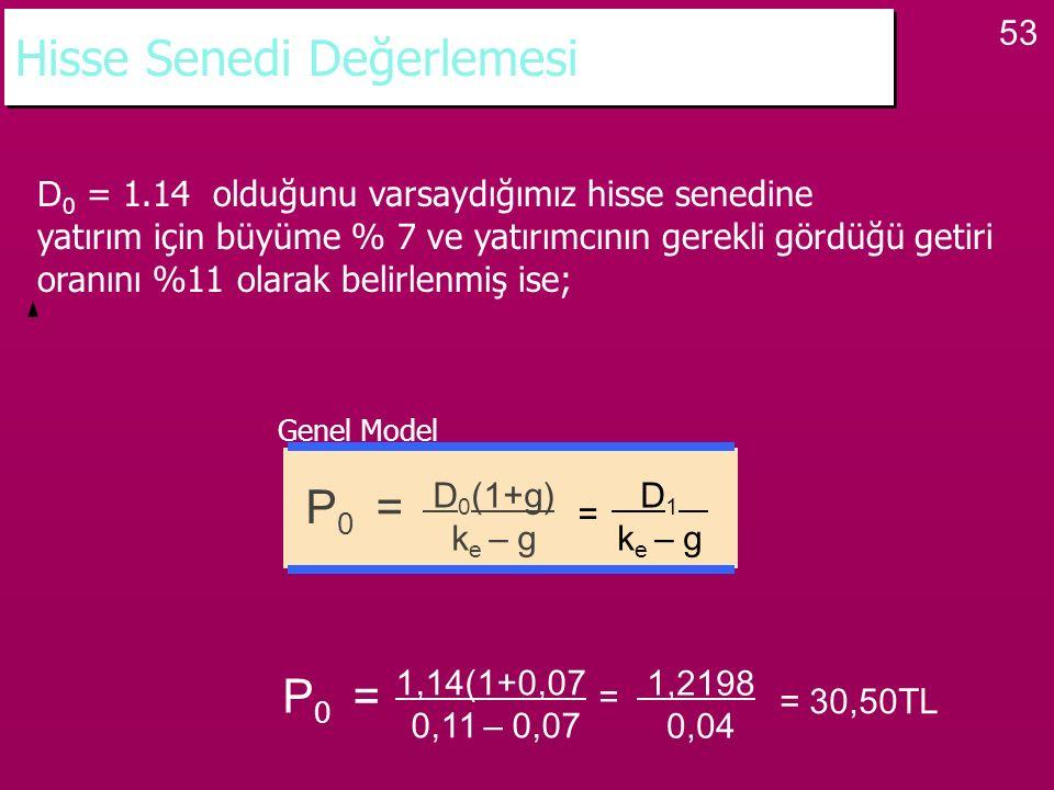 53 Hisse Senedi Değerlemesi P 0 = D 0 (1+g) k e – g D 1 k e – g = Genel Model D 0 = 1.14 olduğunu varsaydığımız hisse senedine yatırım için büyüme % 7