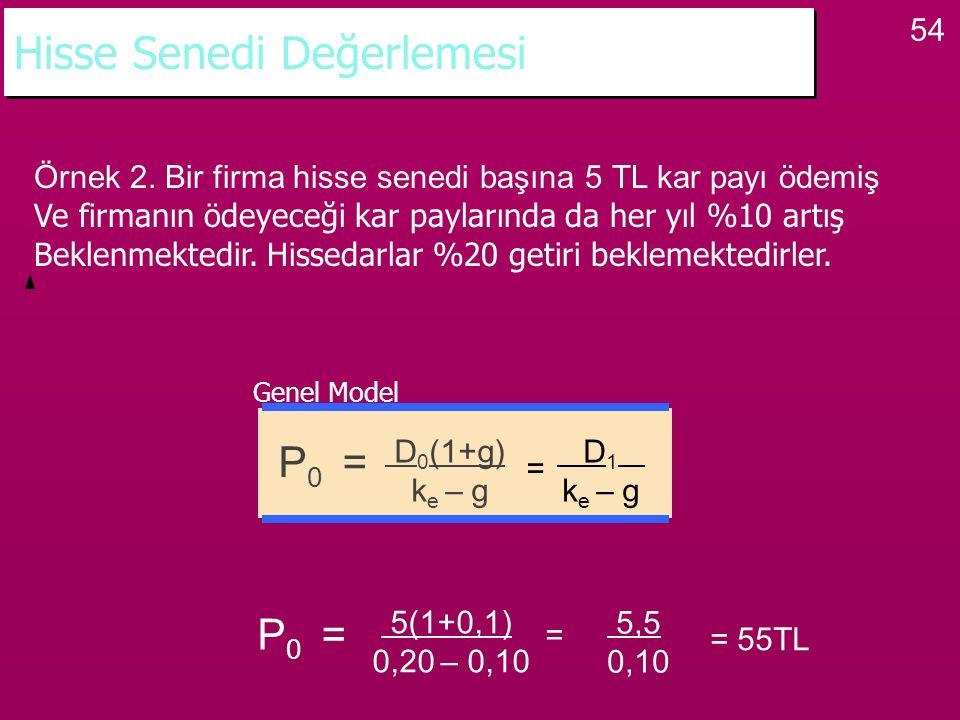 54 Hisse Senedi Değerlemesi P 0 = D 0 (1+g) k e – g D 1 k e – g = Genel Model Örnek 2. Bir firma hisse senedi başına 5 TL kar payı ödemiş Ve firmanın