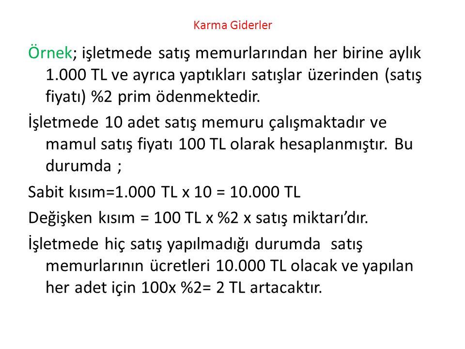 Karma Giderler Örnek; işletmede satış memurlarından her birine aylık 1.000 TL ve ayrıca yaptıkları satışlar üzerinden (satış fiyatı) %2 prim ödenmektedir.