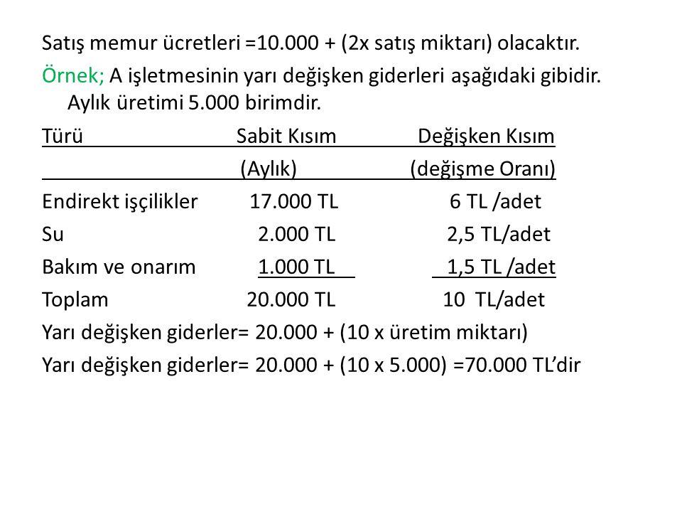 Satış memur ücretleri =10.000 + (2x satış miktarı) olacaktır.