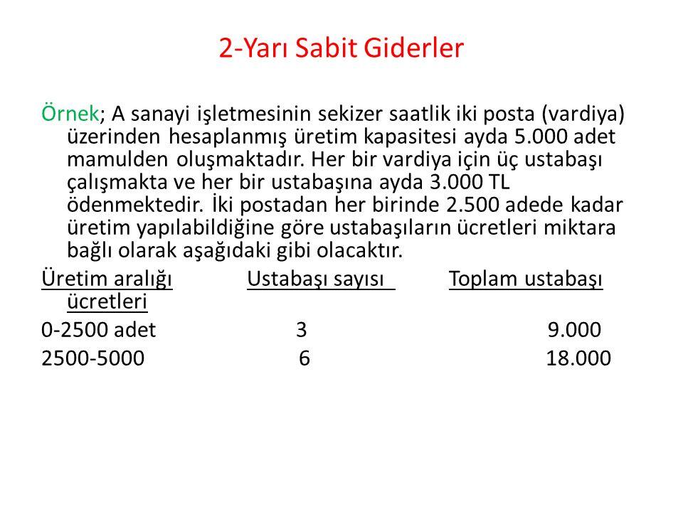 2-Yarı Sabit Giderler Örnek; A sanayi işletmesinin sekizer saatlik iki posta (vardiya) üzerinden hesaplanmış üretim kapasitesi ayda 5.000 adet mamulden oluşmaktadır.