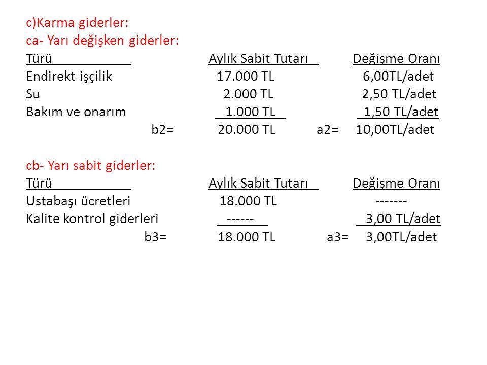 c)Karma giderler: ca- Yarı değişken giderler: Türü Aylık Sabit Tutarı Değişme Oranı Endirekt işçilik 17.000 TL 6,00TL/adet Su 2.000 TL 2,50 TL/adet Bakım ve onarım 1.000 TL 1,50 TL/adet b2= 20.000 TL a2= 10,00TL/adet cb- Yarı sabit giderler: Türü Aylık Sabit Tutarı Değişme Oranı Ustabaşı ücretleri 18.000 TL ------- Kalite kontrol giderleri ------ 3,00 TL/adet b3= 18.000 TL a3= 3,00TL/adet