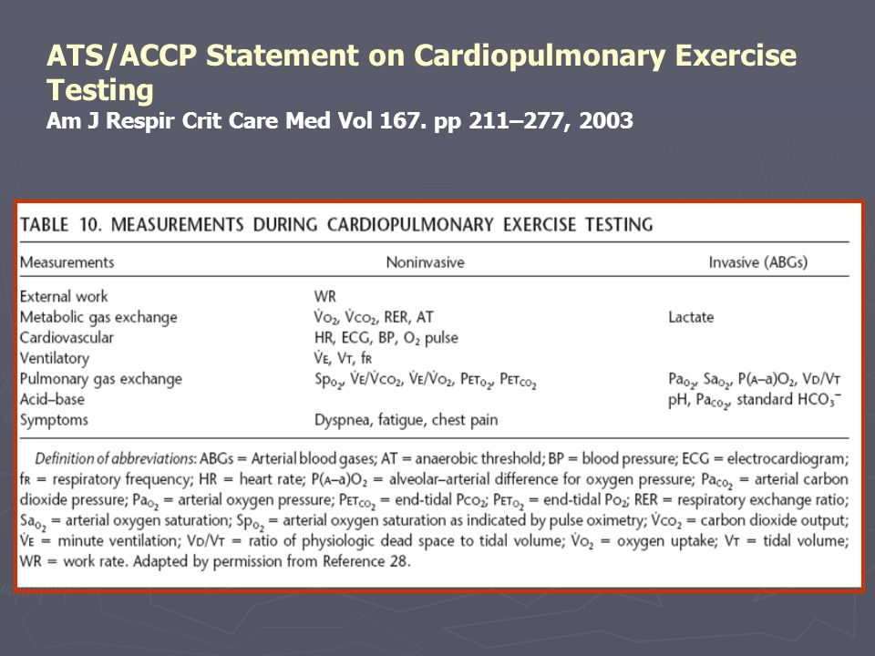 ATS/ACCP Statement on Cardiopulmonary Exercise Testing Am J Respir Crit Care Med Vol 167. pp 211–277, 2003