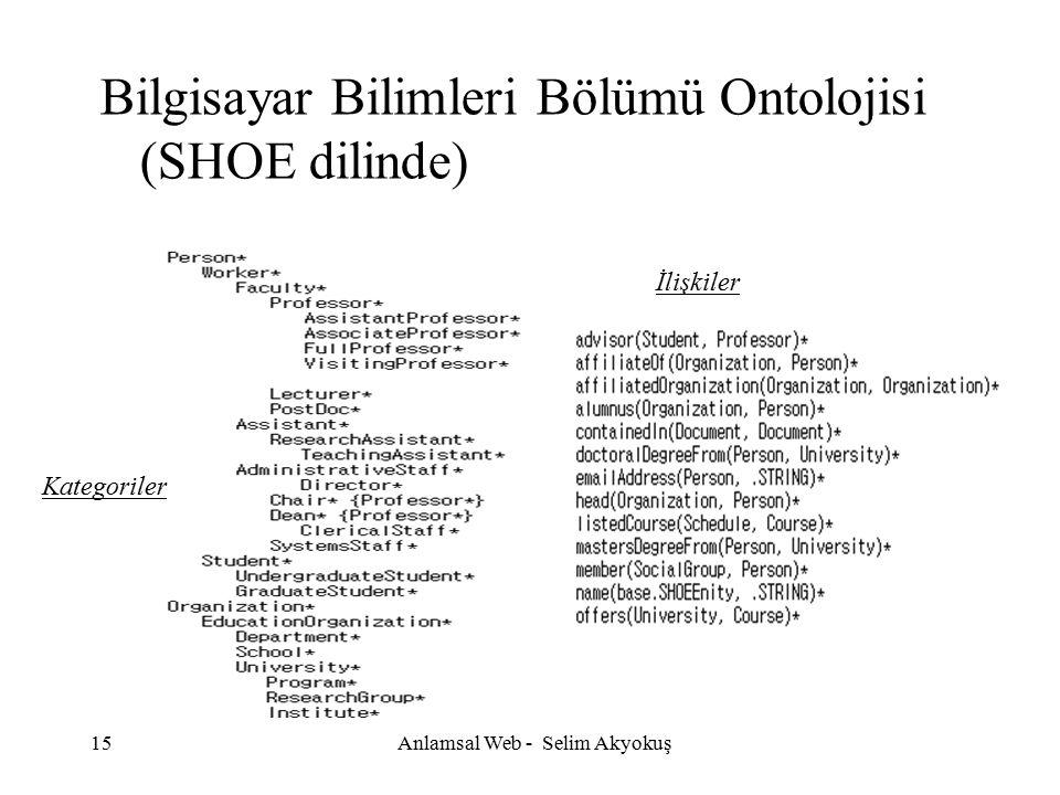 15 Anlamsal Web - Selim Akyokuş Bilgisayar Bilimleri Bölümü Ontolojisi (SHOE dilinde) İlişkiler Kategoriler