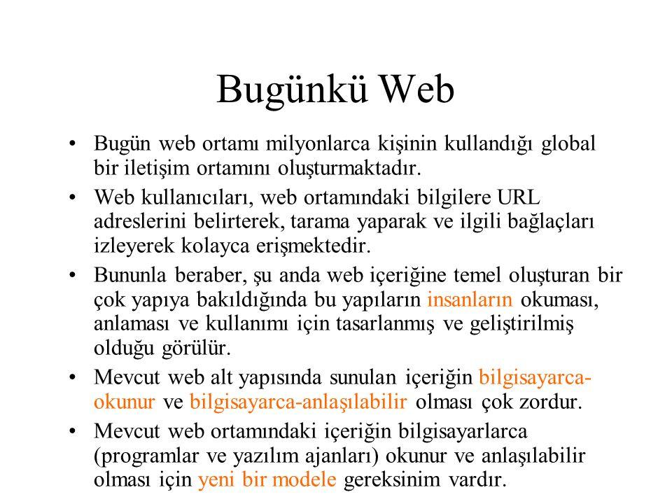Bugünkü Web Bugün web ortamı milyonlarca kişinin kullandığı global bir iletişim ortamını oluşturmaktadır.